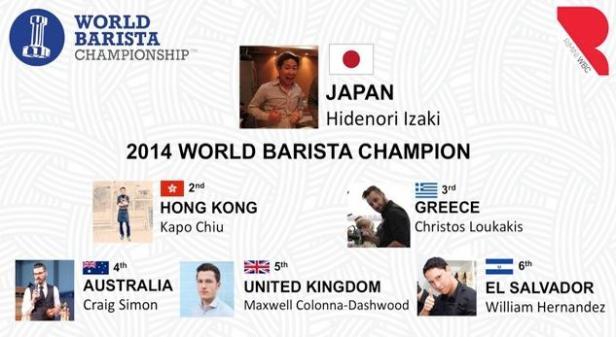 WBC2014