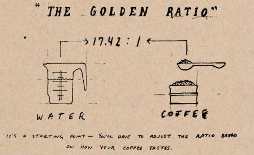 Golden Ratio_571