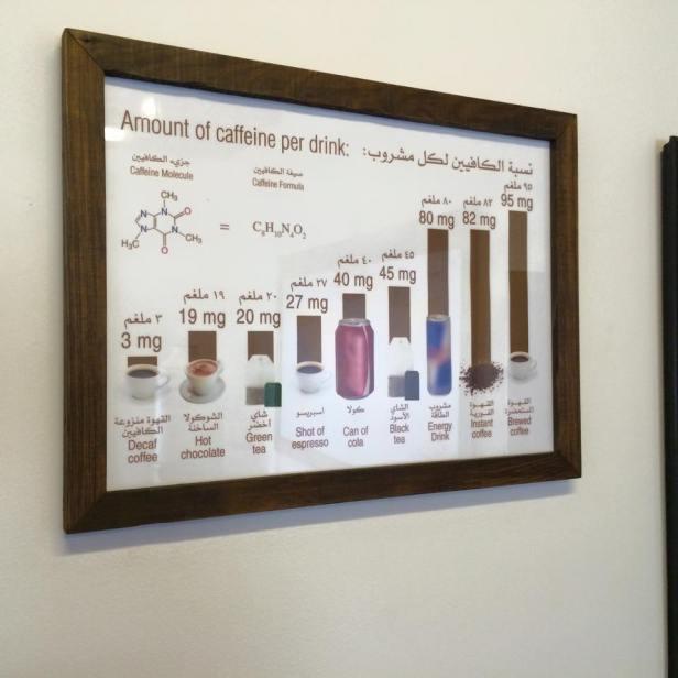 Coffeemuseum-Dubai4
